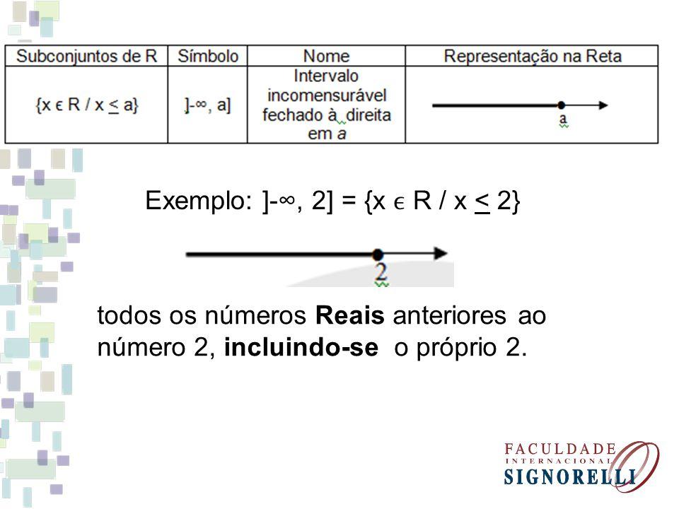 Exemplo: ]-∞, 2] = {x ϵ R / x < 2}